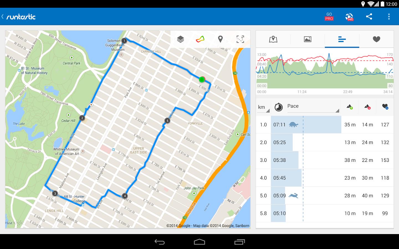 Runtastic analysiert nicht nur deine Leistung. Die App bringt auch eine Live-Anfeuerungs-Funktion mit - aber nur gegen Geld. (Foto: Google Play)